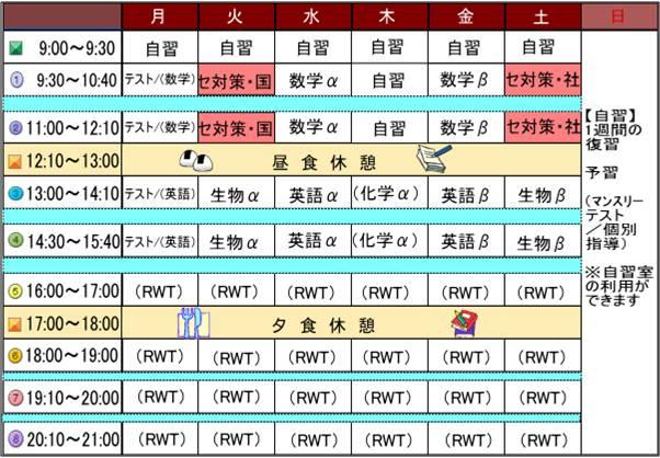 国立・私立総合獣医コース